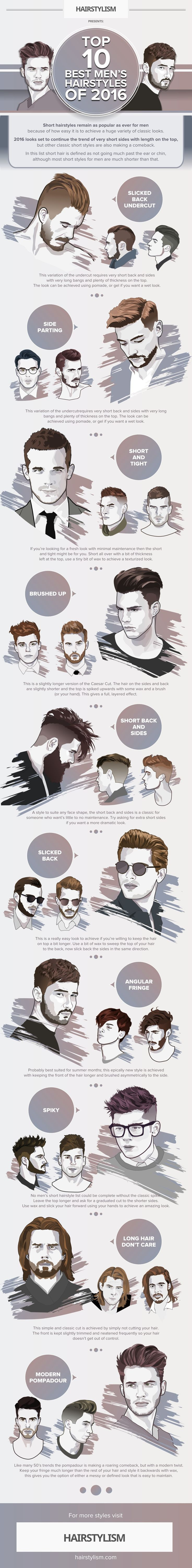 best haribo images on pinterest hombre hairstyle hair cut