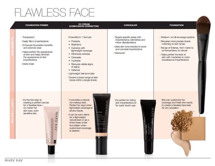556 best Mary Kay images on Pinterest