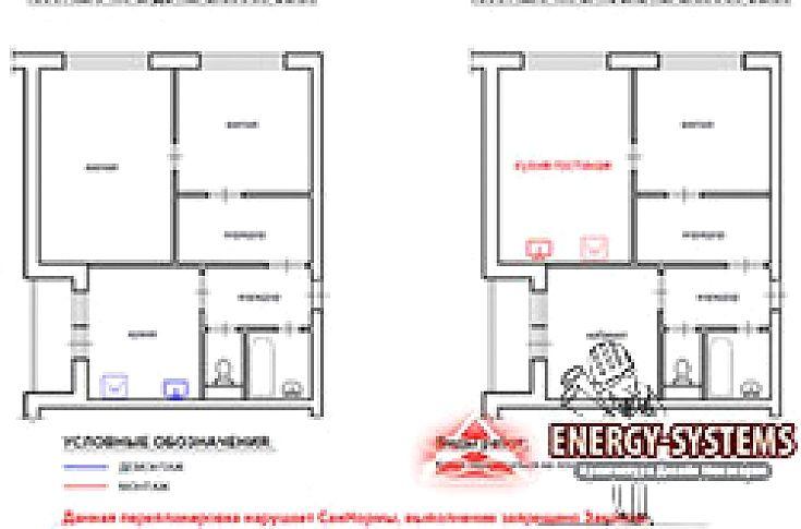 Согласование переноса кухни. СОГЛАСОВАНИЕ ПЕРЕНОСА КУХНИ В КВАРТИРЕ  Кухни в большинстве домов, построенных еще в советское время, не отличаются простором и удобством. Разумеется, специально разменивать квартиру из-за этого никто не будет. Но вот сделать перепланировку, произведя расширение кухни за счет другого помещения, вполне... http://energy-systems.ru/main-articles/pereplanirovka-i-soglasovanie/9315-soglasovanie-perenosa-kukhni #Перепланировка_и_согласование…