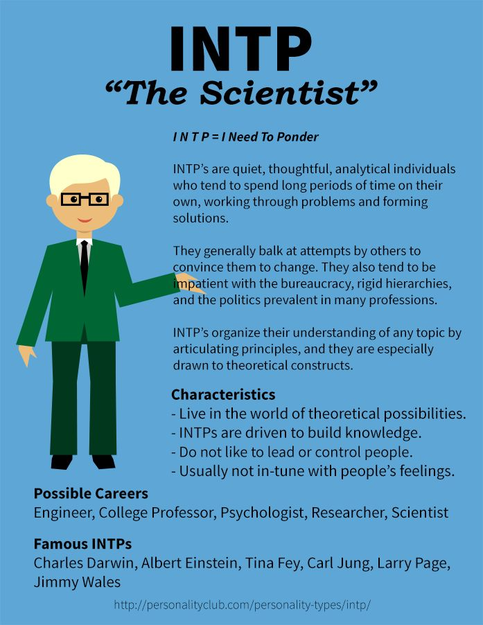 Architect Personality Traits 36 best intp images on pinterest | intp, mbti and personality types