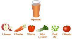 Deuxième recette de jus de détox de début d'année : un jus de pomme carotte persillé. Ce délicieux jus sera un parfait allié de votre détox.