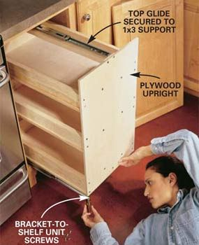 clearly described sequence for designing and building a roll-out pantry, large or small.