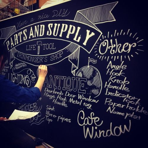 Parts&Supply入口横の真っ黒で何もしていなかったところに、白の油性ペイントマーカーでチョークアート風の看板を描か...