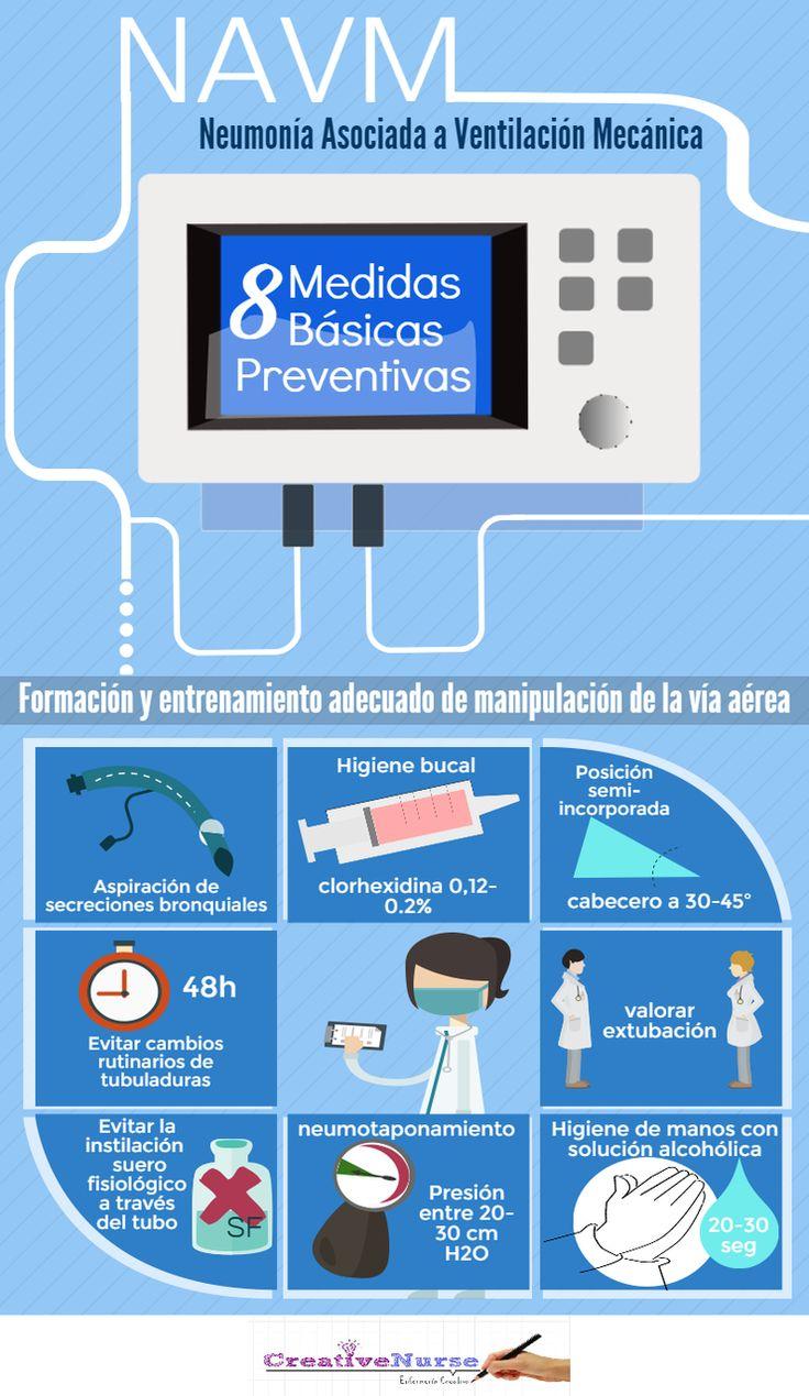 Infografías para Enfermería. 8 medidas preventivas para evitar la neumonía asociada a la ventilación mecánica- Página web de creativenurse