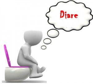 Rizkyzone.com – Salah satu gejala penyakit diare anak yang biasa terjadi adalah seringnya buang air besar dalam bentuk cairan yang banyak dan membuat mereka lemas dan dehidrasi. Hal ini seperti terlihat biasa saja, namun sebenarnya akibat dari efek diare ini dapat menyebabkan kematian karena dehidrasi yang berlebih. Penyakit diare merupakan penyakit yang sering dialami oleh