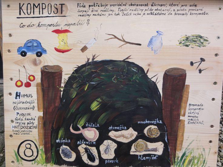 Co je to kompost, humus...?