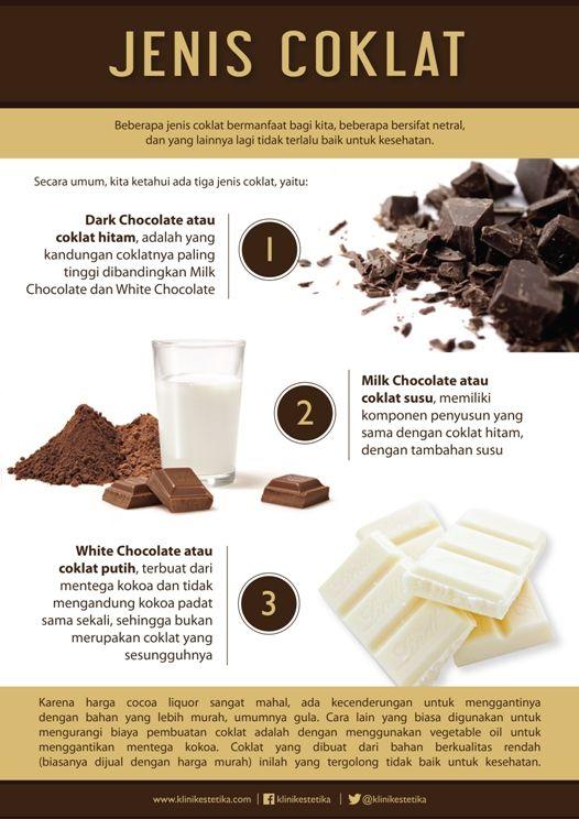 Beberapa jenis coklat bermanfaat bagi kita, beberapa bersifat netral, dan yang lainnya lagi tidak terlalu baik untuk kesehatan. | #Infographic
