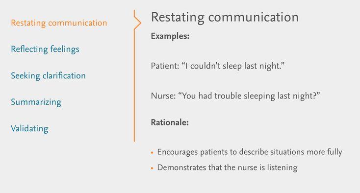Verbal Therapeutic Communication: restarting communication