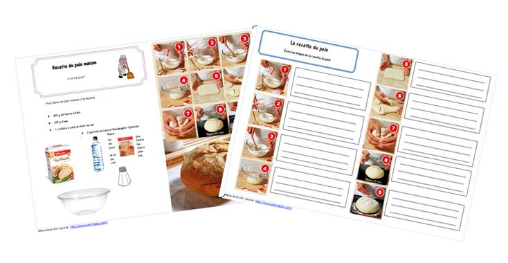 Un exemple de recette visuelle - à télécharger gratuitement !