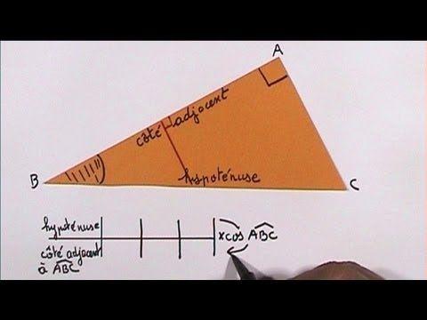 trigonométrie  (3ème - prog2012) Secondaire / Plus de 800 vidéos qui explique les mathématiques, également disponible pour le Ipad