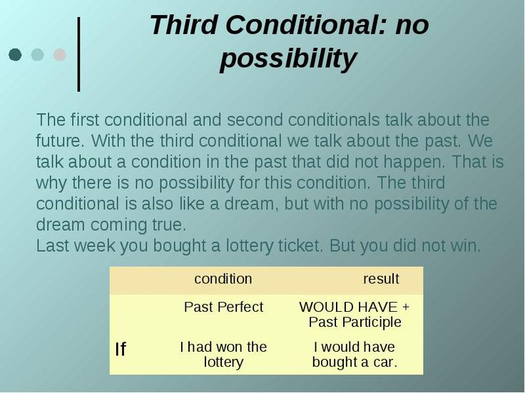 .3rd Conditional in English