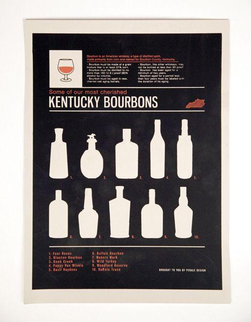 1000+ images about Bourbon Infographics on Pinterest   Scotch, Jim ...