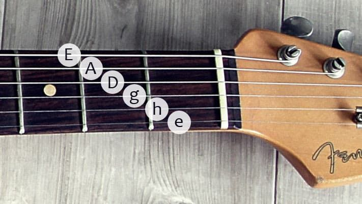 Saiten eienr Gitarre