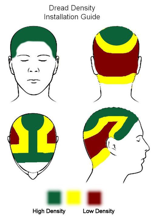 I made this ages ago and it's here already!  Seriously though, install your dreads like this. It's a good system.