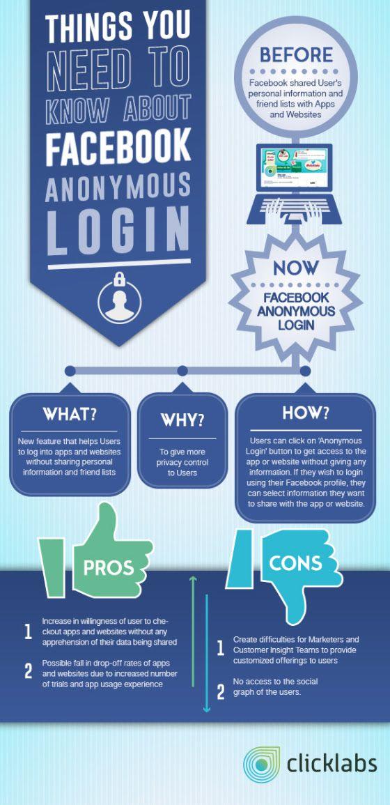 ¿Sabes todo sobre el Social Login con FaceBook?