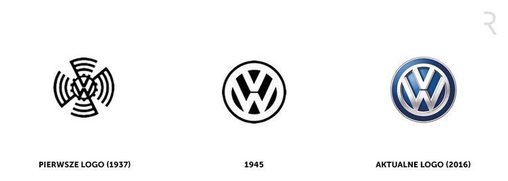 Uniwersalność i ponadczasowość logo, to dwie cechy, które zdecydowanie powinny wyróżniać te projekty, które warte są naszej uwagi i pieniędzy klienta. Niestety…