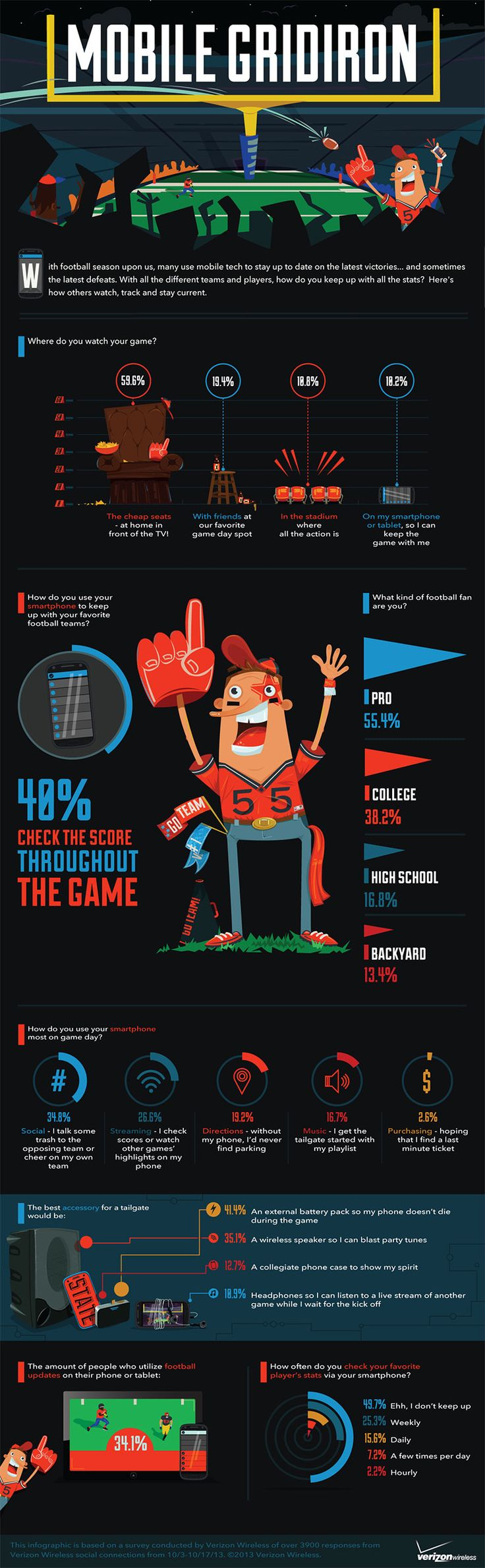 It's time for another edition ofInfographic Friday. Today's submission comes to us from Verizon Wireless and highlights the ways that football fans, both professional and college, consume content ...