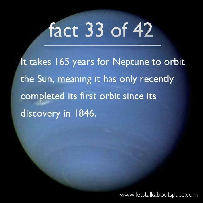 Astronomy fact 33 of 42 - It takes 165 years for Neptune to orbit the Sun, meaning it has only recently completed its first orbit since its discovery in 1846. ♥ Pin, share and comment. x