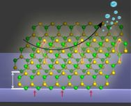 """Promising technique improves hydrogen production of affordable alternative to platinum - """"The microwave-assisted strategy could be a viable way to design advanced molybdenum disulfide catalysts for hydrogen production and hydrogen fuel cells,"""" said Yugang Sun, a nanoscience scientist in Argonne's Nanoscience and Technology Division. """"Microwave-synthesized nanostructured MoS2 exceeds the reactivity and stability levels of unmodified MoS2."""