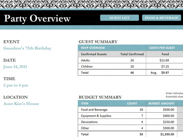 Party planner - Templates - Office Weddings \ Events - sample budget summary template