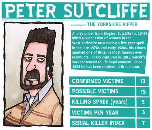 Peter Sutcliffe - The Yorkshire Ripper (image 1 of a series of 30 illustrated Serial Killers by Dotmund)