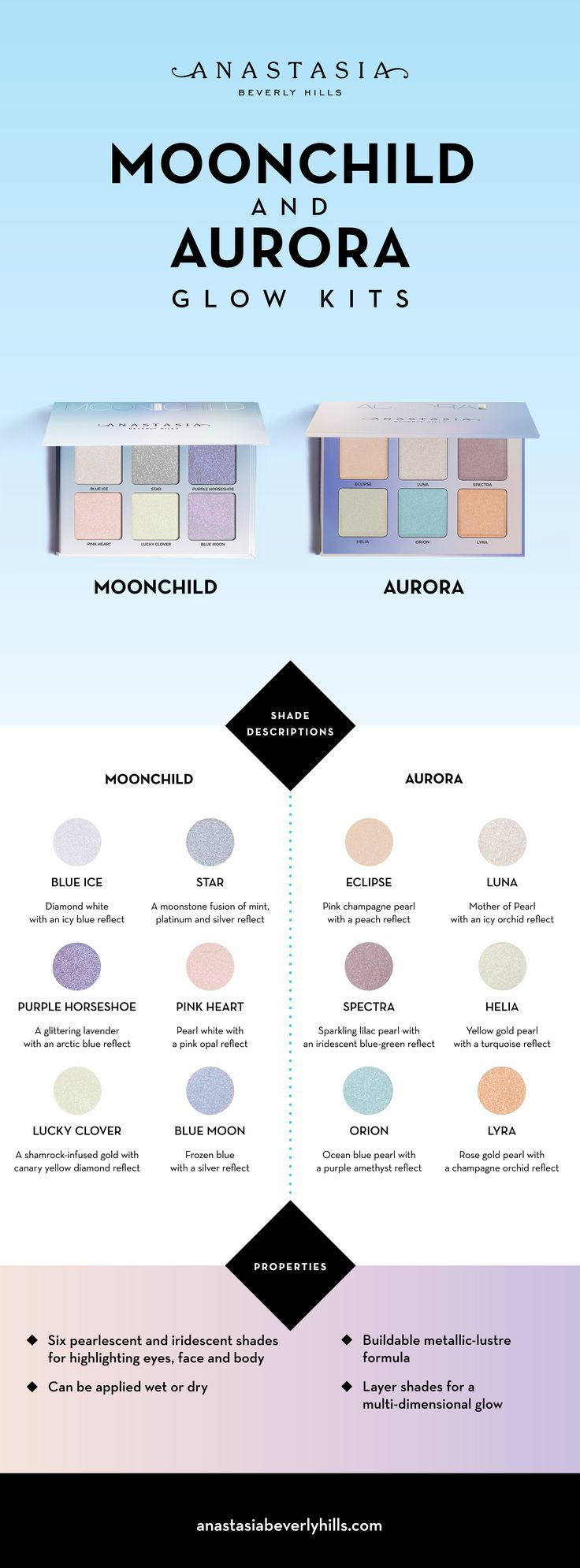 Aurora Glow Kit Vs. Moonchild Glow Kit Comparison