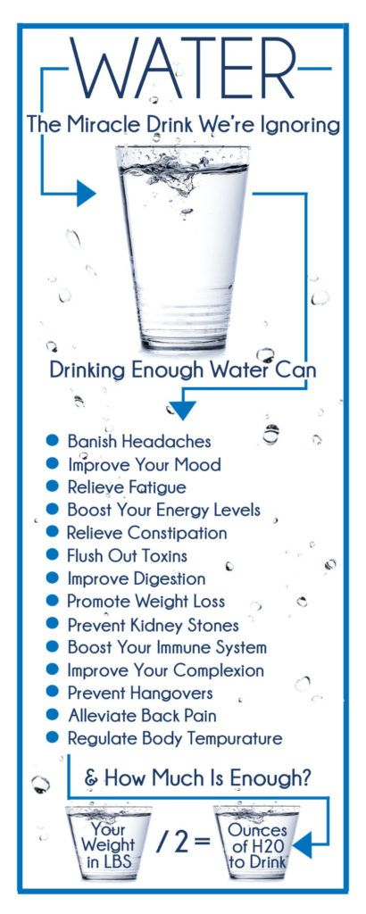 There are amazing health benefits to drinking water. Are you drinking enough…