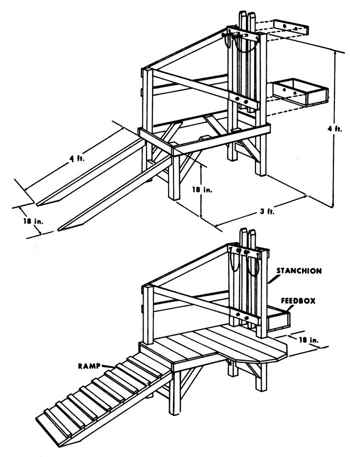 diagram of a goat milking stand with seat  you don u0026 39 t have