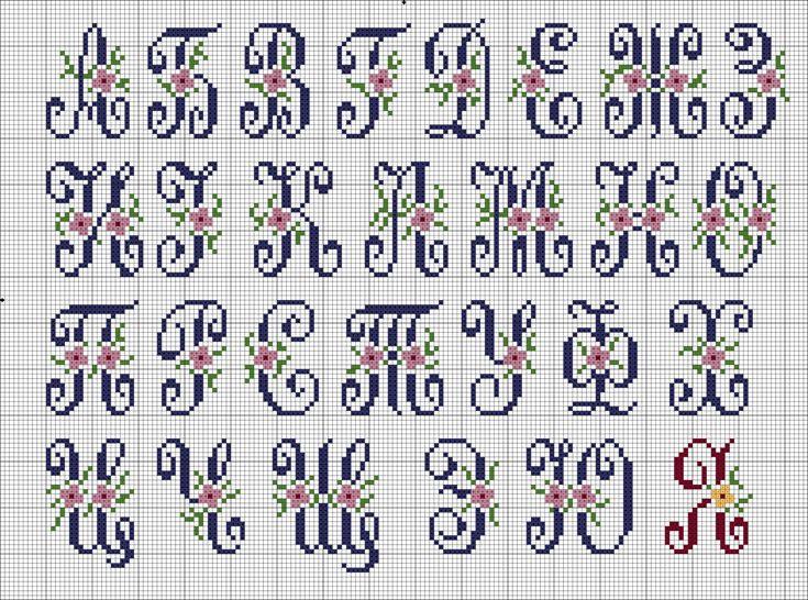 Алфавит для вышивки крестом картинки