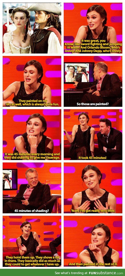Keira Knightley and her boob talk