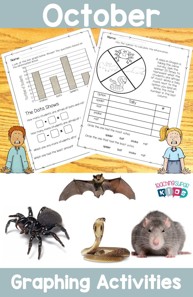 The 25 best graphing worksheets ideas on pinterest fun math spookysale halloween graphing activities october themed graphing worksheets robcynllc Choice Image