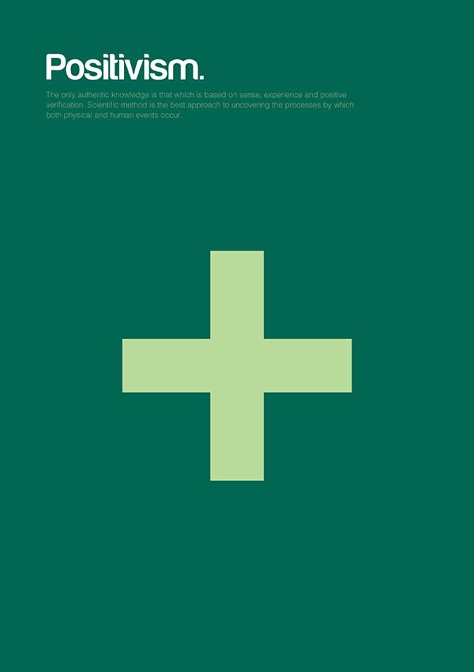 Cartazes minimalistas de Genís Carreras sintetizando conceitos filosóficos - Positivismo