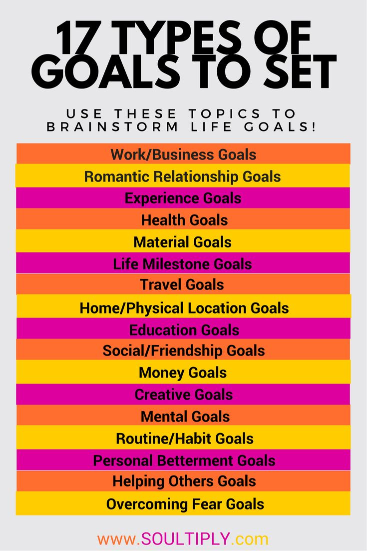 Looking to set goals? Here are 17 different types of goals to consider... |www.Soultiply.com