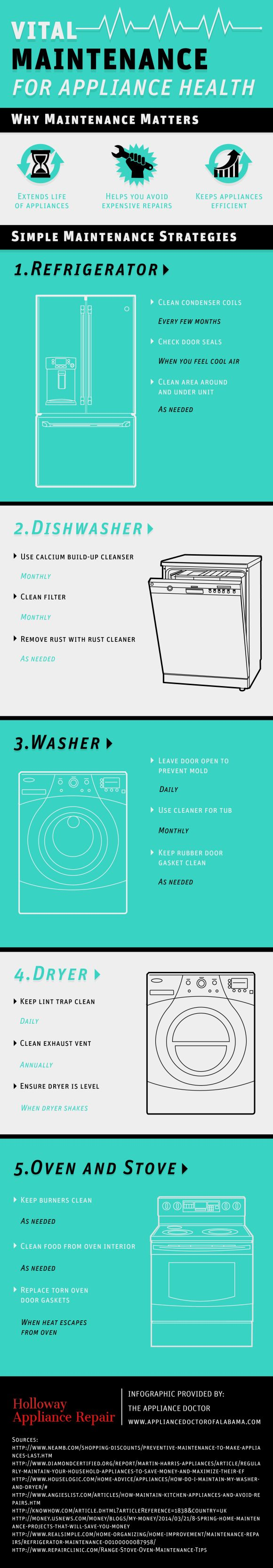 When was the last time you cleaned the condenser coils on your refrigerator? Cleaning them every few months can help the appliance run smoothly! Take a look at this Birmingham refrigerator repair infographic to find more appliance advice.