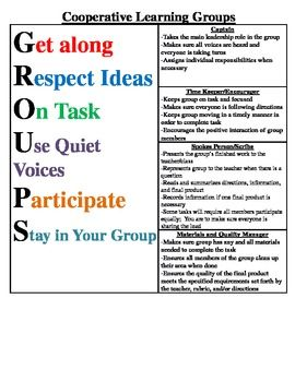 Cooperative Learning Groups Poster