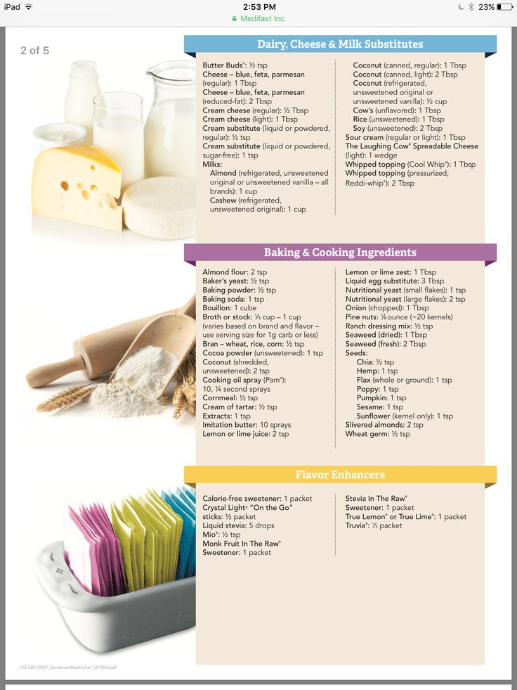 Condiment List 2 | Lean, green meals, Medifast recipes ...