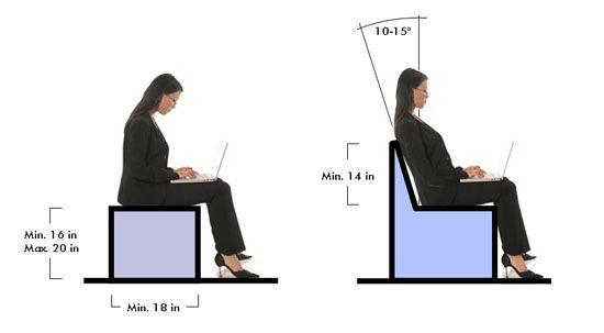 Seats should generally be between 16 and 20 inches in height and 18 inches in depth. If backs are provided, they should be at least 14 inches high and reclined or contoured for comfort. #seating