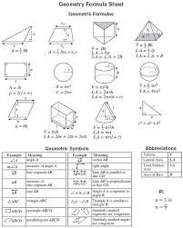 Image result for analytic geometry cheat sheet