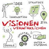 Vektor: Visionen verwirklichen