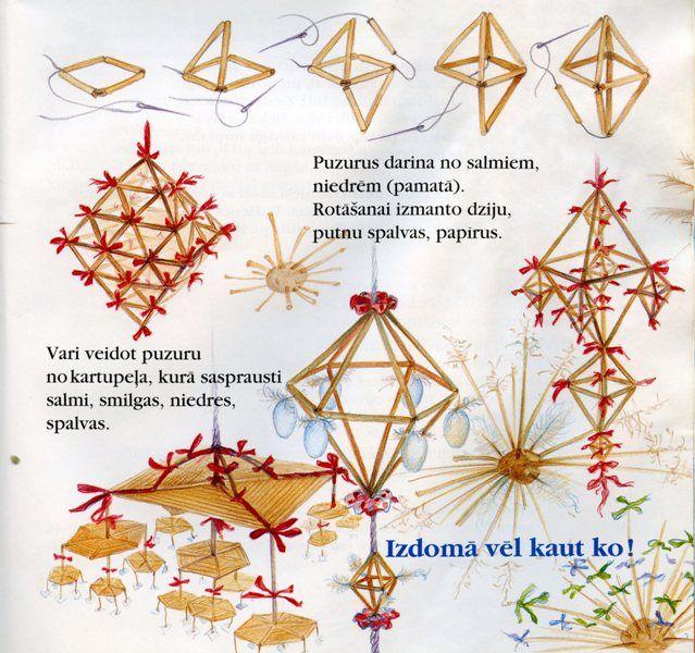 http://www.mammamuntetiem.lv/articles/16250/puzuri-seno-latviesu-gaume/
