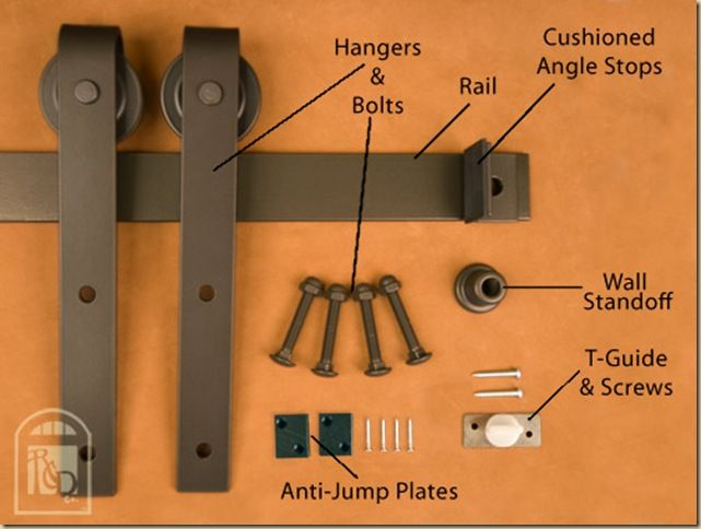 Sliding Barn Door Hardware Lowe's | Barn style doors (stage 2) - Four Generations One Roof