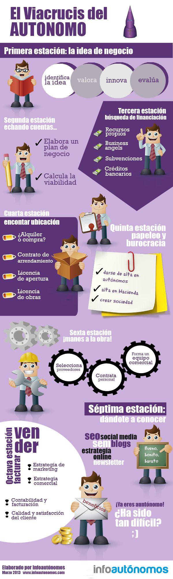 El Viacrucis del autónomo #infografia #infographic