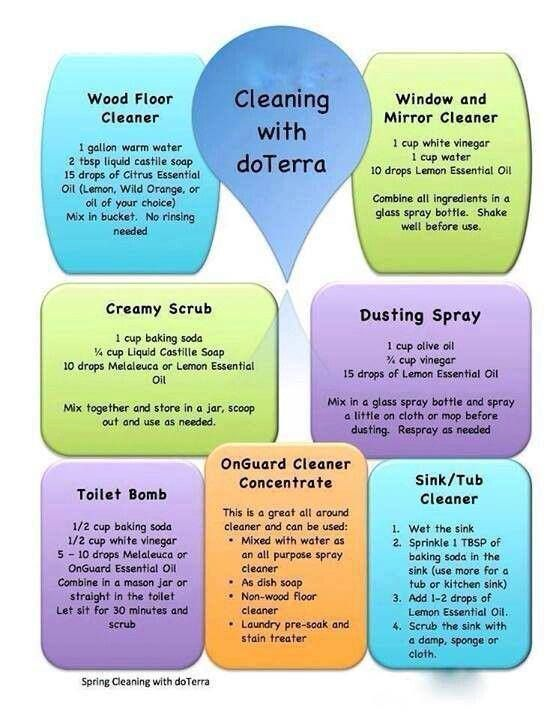 Cleaning with doTERRA #EssentialOils #doTERRA