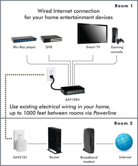 5 Must Haves For Creating The Ultimate Basement Home Theater: 20 Best Images About Home Theater On Pinterest