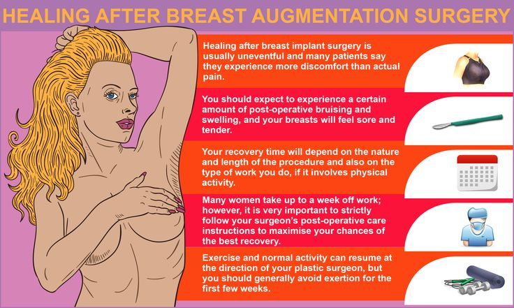 Guide To Healing After Breast Augmentation Surgery - Get Quick Recovery -2676