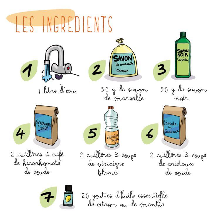 Chose promise chose dûe! La recette du liquide vaisselle. A savoir, cette recette peut être utilisée pour laver toute la maison! ...