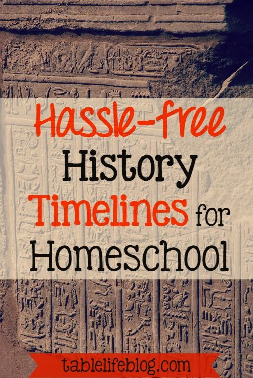 Our school year began with intentions of making one of those big history timelines. Confession: we never did it. The project turned out to be a huge hassle.