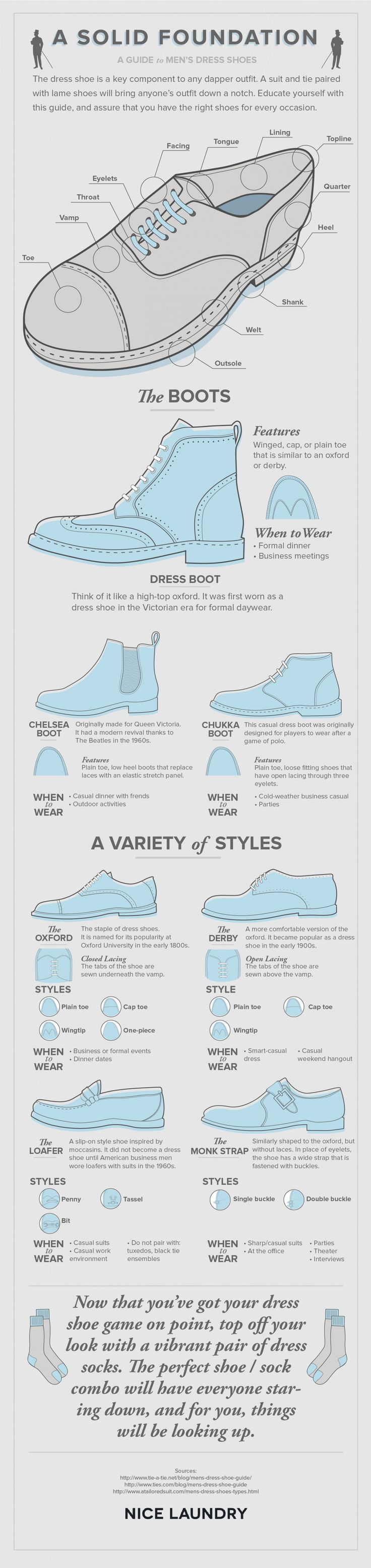 a visual guide to men's dress shoes