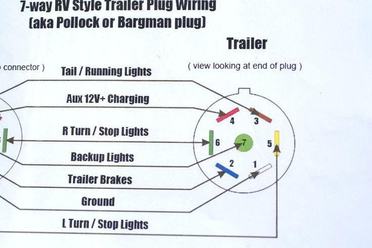 7 Blade Trailer Connector Wiring Diagram In 2020