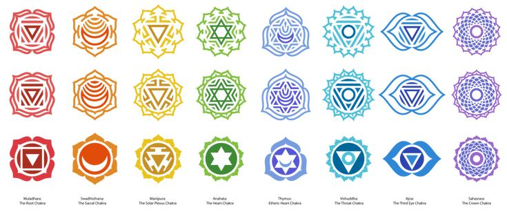 A traditional set of chakra symbols. You are welcome to use these assets freely for any purpose, in your art, printing, or otherwise. Also included is the working Illustrator files for remix-ability.